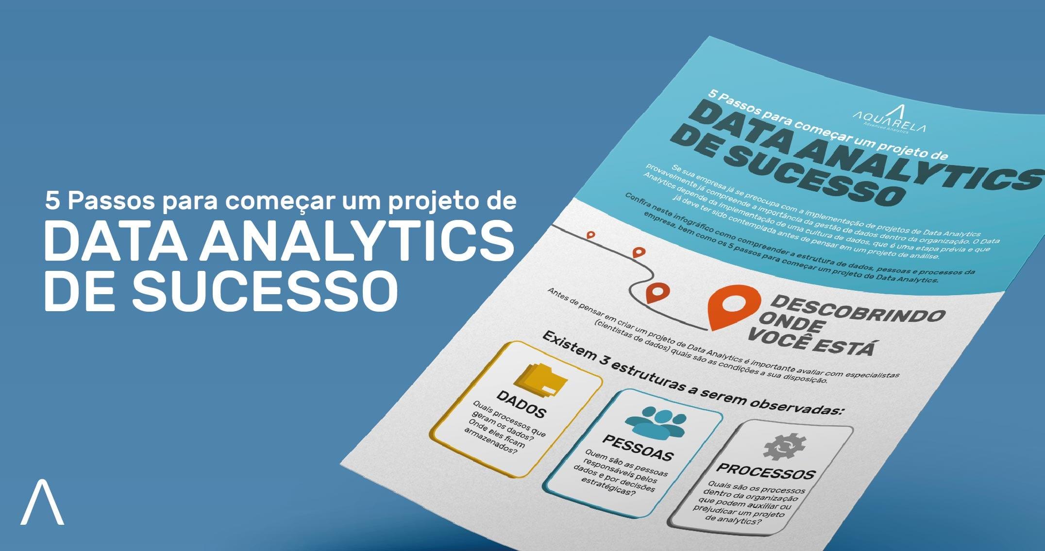 [INFOGRÁFICO]  5 Passos para um projeto de data analytics de sucesso!