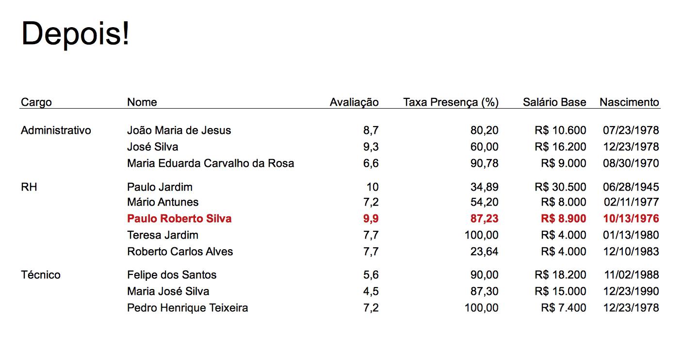 Resultado da aplicação de conceitos de design de dados sobre a tabela