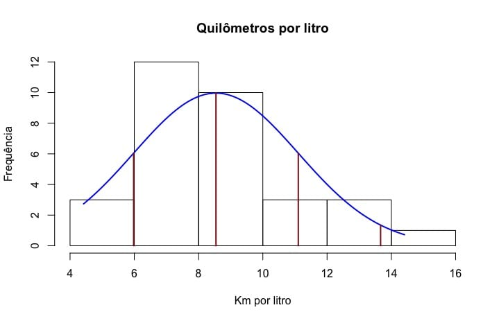 What Are Outliers And How To Treat Them In Data Analytics Aquarela