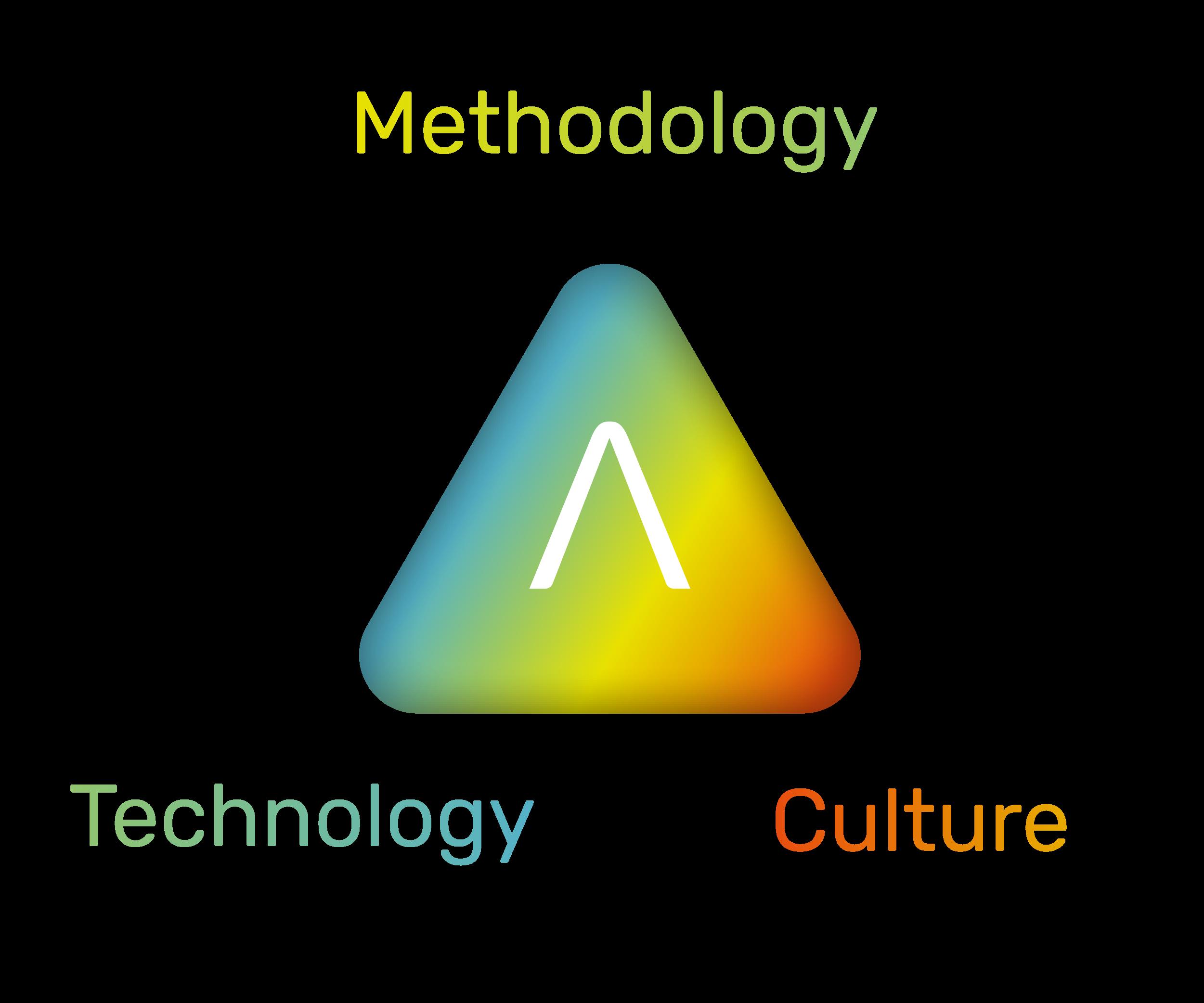 DCIM methodology