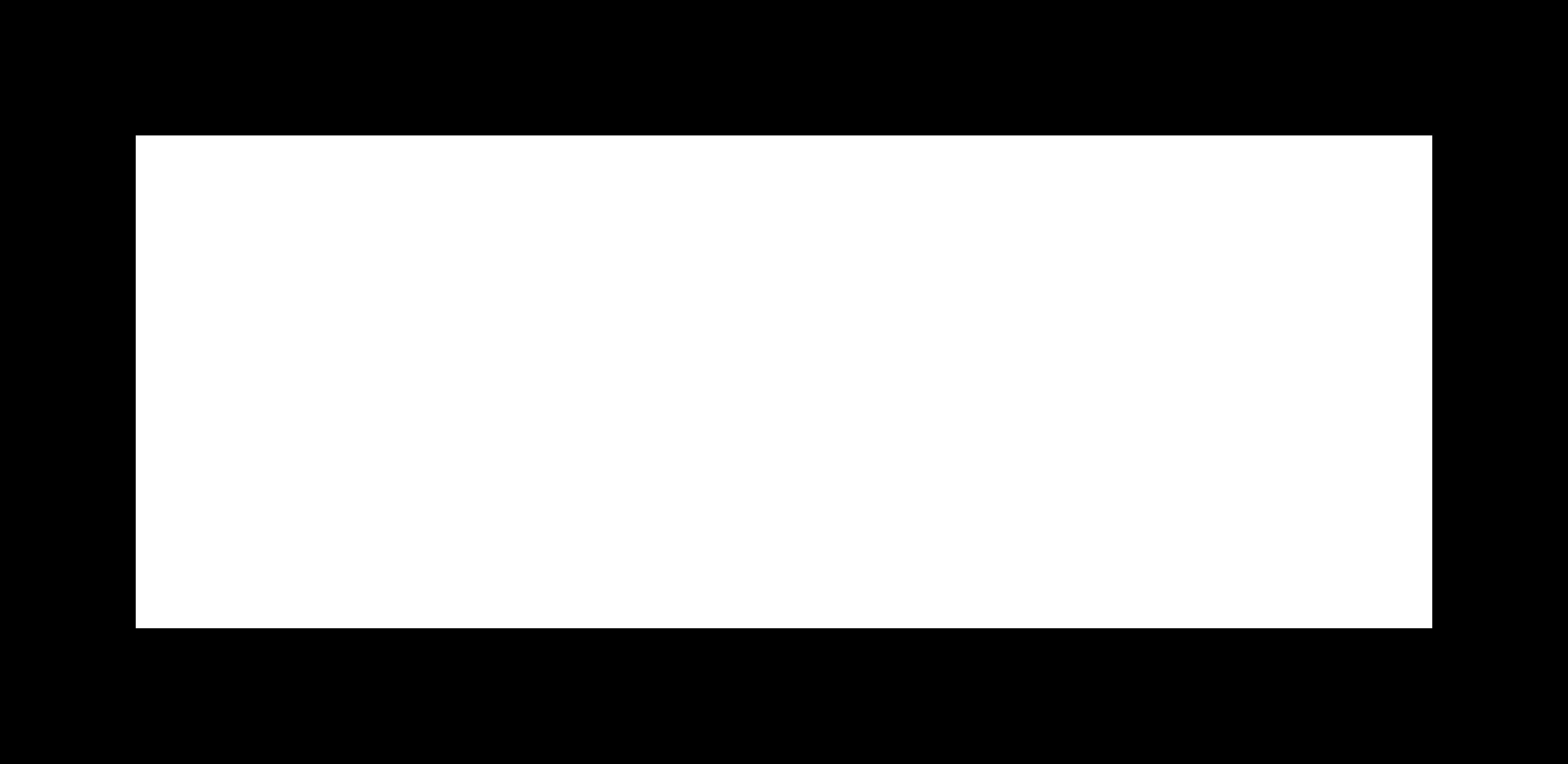 resultados-digitais